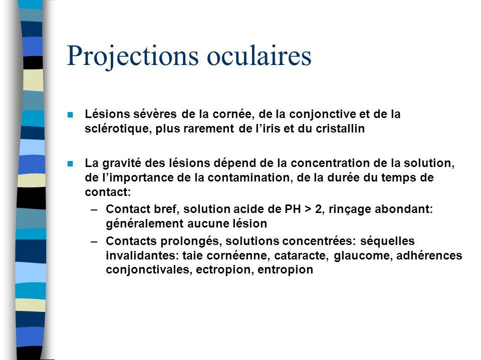 Projections oculaires Lésions sévères de la cornée, de la conjonctive et de la sclérotique, plus rarement de liris et du cristallin La gravité des lésions dépend de la concentration de la solution, de limportance de la contamination, de la durée du temps de contact: –Contact bref, solution acide de PH > 2, rinçage abondant: généralement aucune lésion –Contacts prolongés, solutions concentrées: séquelles invalidantes: taie cornéenne, cataracte, glaucome, adhérences conjonctivales, ectropion, entropion