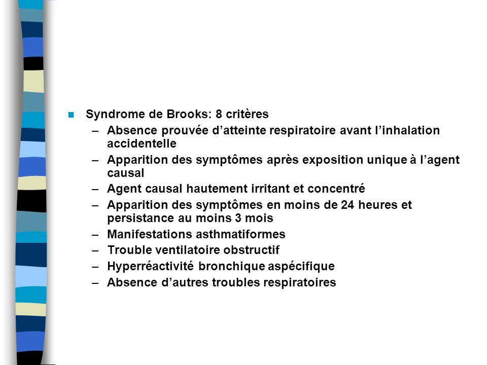 Syndrome de Brooks: 8 critères –Absence prouvée datteinte respiratoire avant linhalation accidentelle –Apparition des symptômes après exposition unique à lagent causal –Agent causal hautement irritant et concentré –Apparition des symptômes en moins de 24 heures et persistance au moins 3 mois –Manifestations asthmatiformes –Trouble ventilatoire obstructif –Hyperréactivité bronchique aspécifique –Absence dautres troubles respiratoires