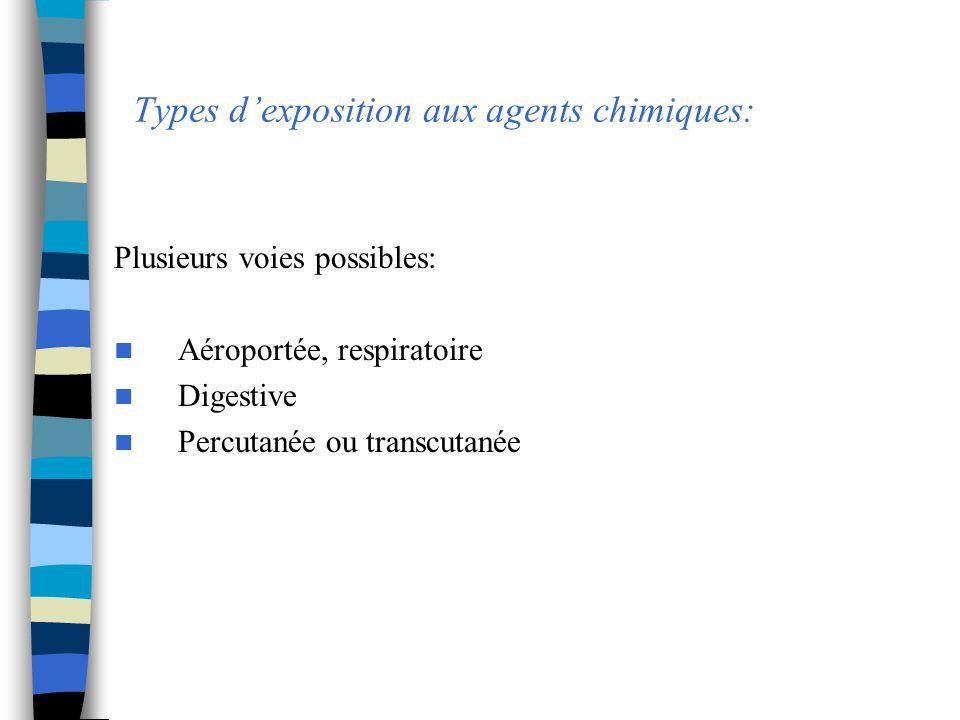 Types dexposition aux agents chimiques: Plusieurs voies possibles: Aéroportée, respiratoire Digestive Percutanée ou transcutanée