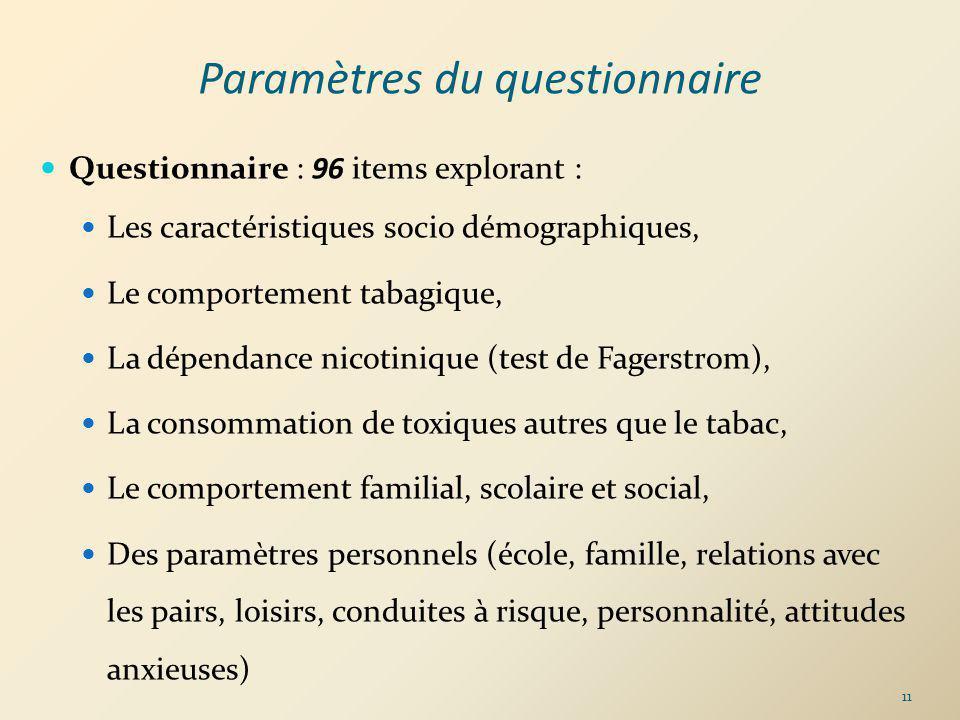 Paramètres du questionnaire Questionnaire : 96 items explorant : Les caractéristiques socio démographiques, Le comportement tabagique, La dépendance n