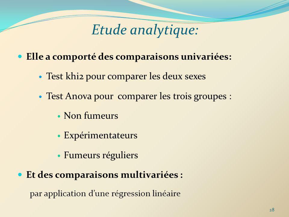 Etude analytique: Elle a comporté des comparaisons univariées: Test khi2 pour comparer les deux sexes Test Anova pour comparer les trois groupes : Non
