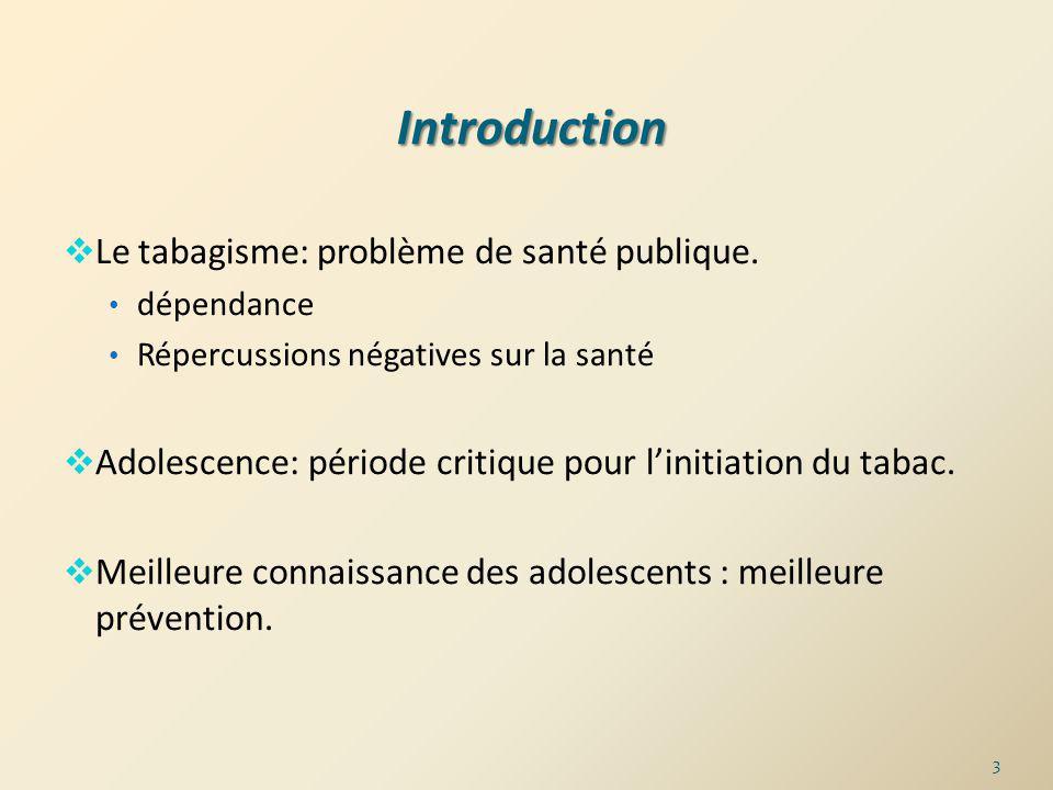 Introduction Le tabagisme: problème de santé publique. dépendance Répercussions négatives sur la santé Adolescence: période critique pour linitiation