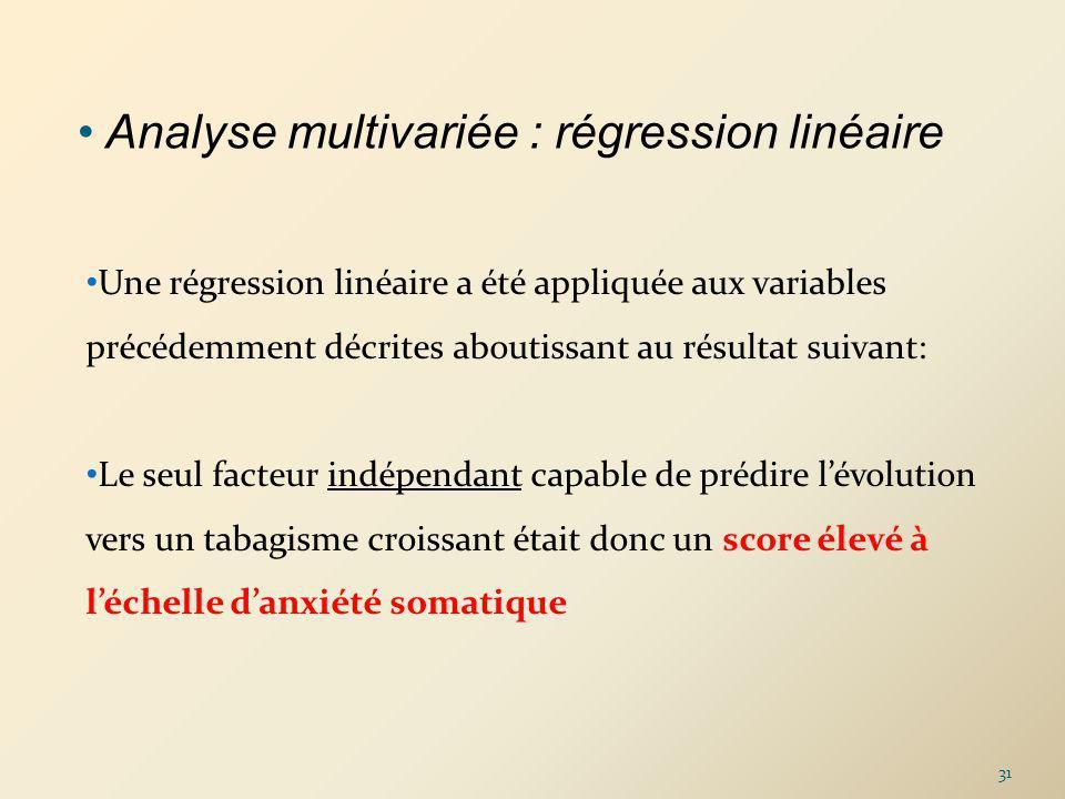 Analyse multivariée : régression linéaire Une régression linéaire a été appliquée aux variables précédemment décrites aboutissant au résultat suivant: