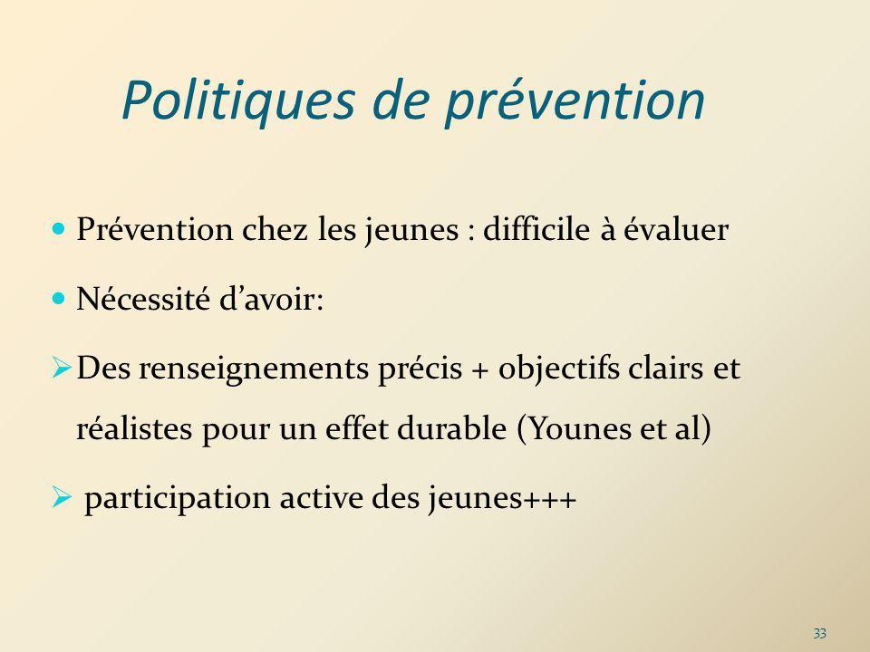 Politiques de prévention Prévention chez les jeunes : difficile à évaluer Nécessité davoir: Des renseignements précis + objectifs clairs et réalistes pour un effet durable (Younes et al) participation active des jeunes+++ 33