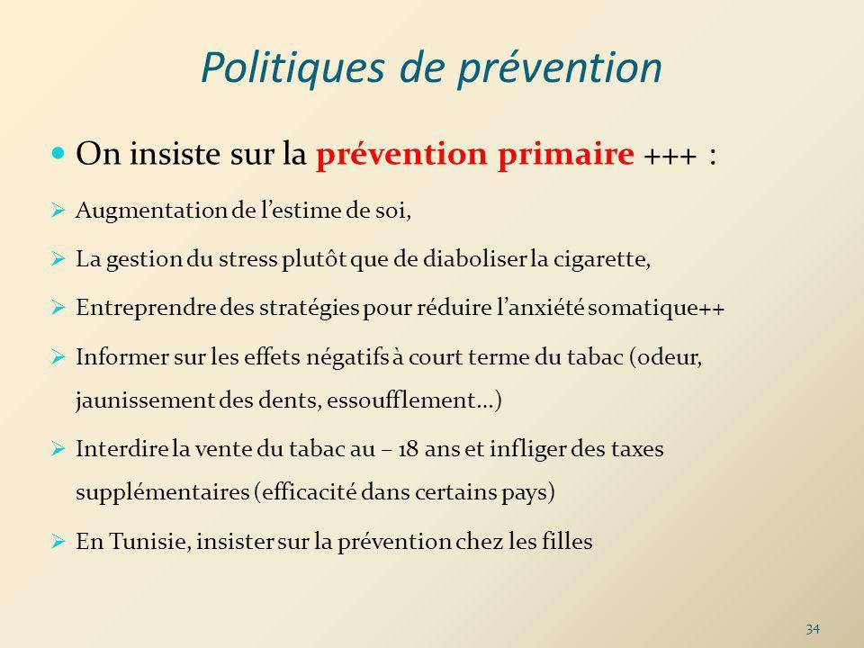 Politiques de prévention On insiste sur la prévention primaire +++ : Augmentation de lestime de soi, La gestion du stress plutôt que de diaboliser la cigarette, Entreprendre des stratégies pour réduire lanxiété somatique++ Informer sur les effets négatifs à court terme du tabac (odeur, jaunissement des dents, essoufflement…) Interdire la vente du tabac au – 18 ans et infliger des taxes supplémentaires (efficacité dans certains pays) En Tunisie, insister sur la prévention chez les filles 34