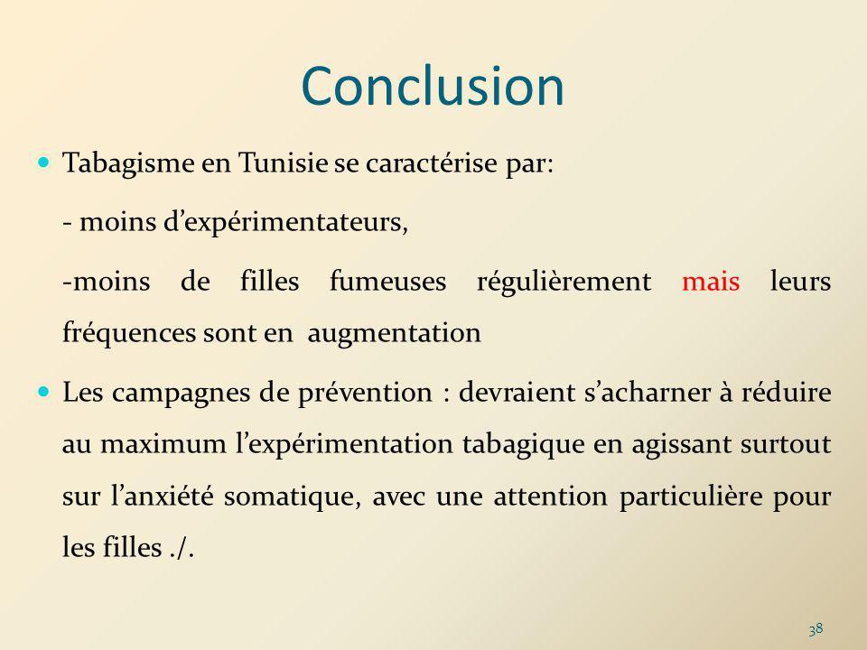 Conclusion Tabagisme en Tunisie se caractérise par: - moins dexpérimentateurs, -moins de filles fumeuses régulièrement mais leurs fréquences sont en augmentation Les campagnes de prévention : devraient sacharner à réduire au maximum lexpérimentation tabagique en agissant surtout sur lanxiété somatique, avec une attention particulière pour les filles./.