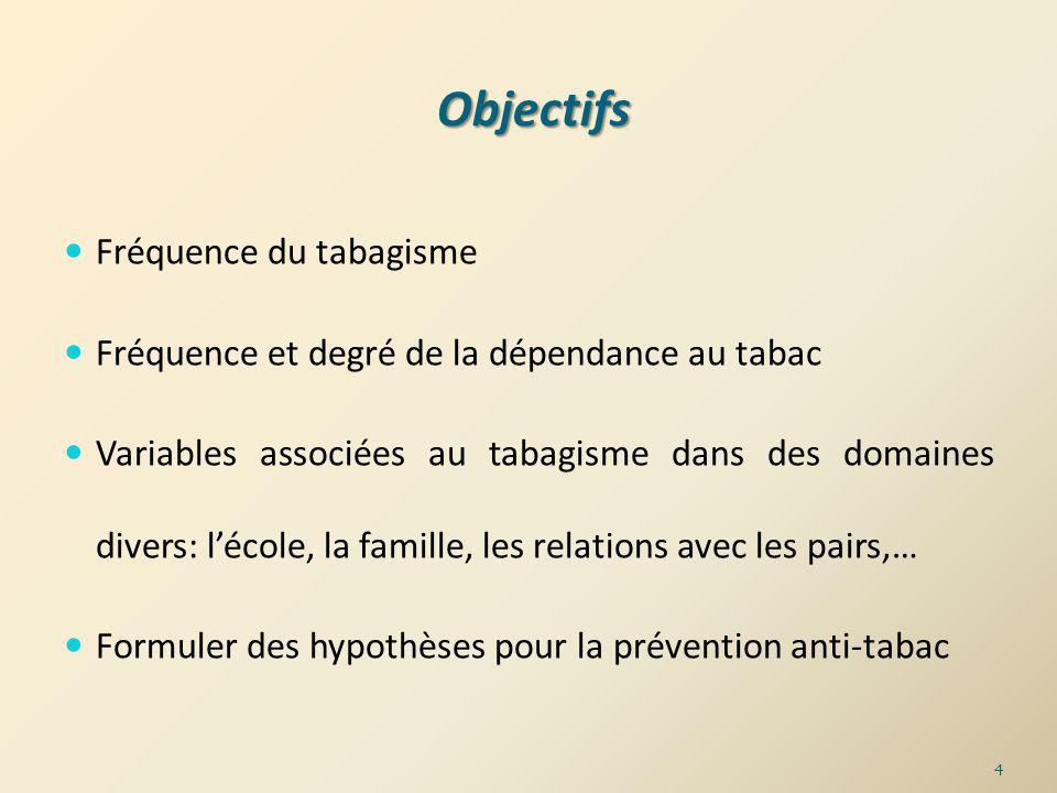 Objectifs Fréquence du tabagisme Fréquence et degré de la dépendance au tabac Variables associées au tabagisme dans des domaines divers: lécole, la famille, les relations avec les pairs,… Formuler des hypothèses pour la prévention anti-tabac 4
