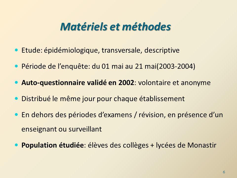 Population totale des élèves de Monastir en 2003-2004 = 7648 La taille de léchantillon selon la formule statistique: N=p x q x 4/(0,02) 2 N: taille échantillon, p: Fréq ce du tabagisme en milieu scolaire en Tunisie= 0.1, q= 1-p, 0,02= la précision utilisée, le risque derreur = 0,05 N 900 élèves Nous avons impliqué 1032 élèves Questionnaires retenus= 986 Bon taux de réponse 96% 7