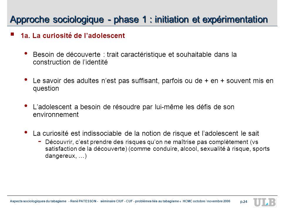 Aspects sociologiques du tabagisme - René PATESSON - séminaire CIUF - CUF - problèmes liés au tabagisme « HCMC octobre / novembre 2006 p.24 Approche sociologique - phase 1 : initiation et expérimentation 1a.