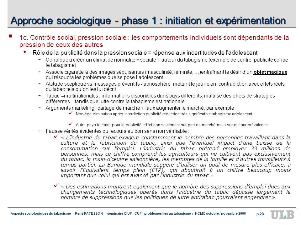 Aspects sociologiques du tabagisme - René PATESSON - séminaire CIUF - CUF - problèmes liés au tabagisme « HCMC octobre / novembre 2006 p.28 Approche sociologique - phase 1 : initiation et expérimentation 1c.