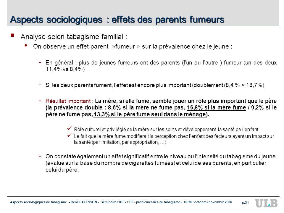 Aspects sociologiques du tabagisme - René PATESSON - séminaire CIUF - CUF - problèmes liés au tabagisme « HCMC octobre / novembre 2006 p.31 Aspects sociologiques : effets des parents fumeurs Analyse selon tabagisme familial : On observe un effet parent »fumeur » sur la prévalence chez le jeune : - En général : plus de jeunes fumeurs ont des parents (lun ou lautre ) fumeur (un des deux 11,4% vs 8,4%) - Si les deux parents fument, leffet est encore plus important (doublement (8,4 % > 18,7%) - Résultat important : La mère, si elle fume, semble jouer un rôle plus important que le père (la prévalence double : 8,6% si la mère ne fume pas, 16,8% si la mère fume / 9,2% si le père ne fume pas, 13,3% si le père fume seul dans le ménage).