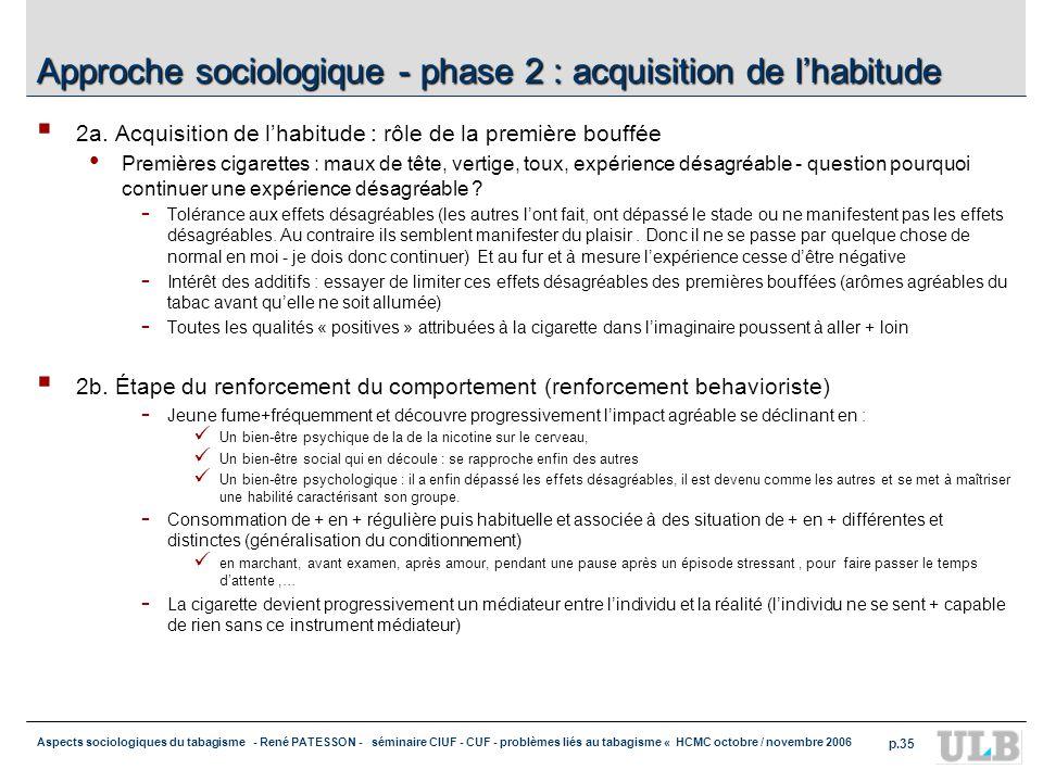 Aspects sociologiques du tabagisme - René PATESSON - séminaire CIUF - CUF - problèmes liés au tabagisme « HCMC octobre / novembre 2006 p.35 Approche sociologique - phase 2 : acquisition de lhabitude 2a.