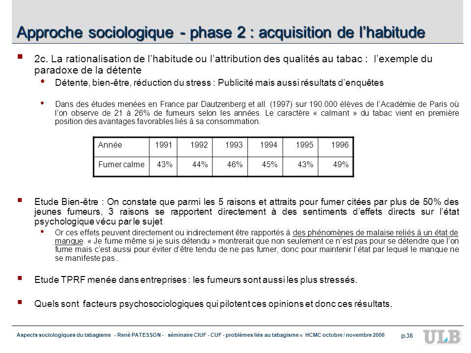 Aspects sociologiques du tabagisme - René PATESSON - séminaire CIUF - CUF - problèmes liés au tabagisme « HCMC octobre / novembre 2006 p.36 Approche sociologique - phase 2 : acquisition de lhabitude 2c.
