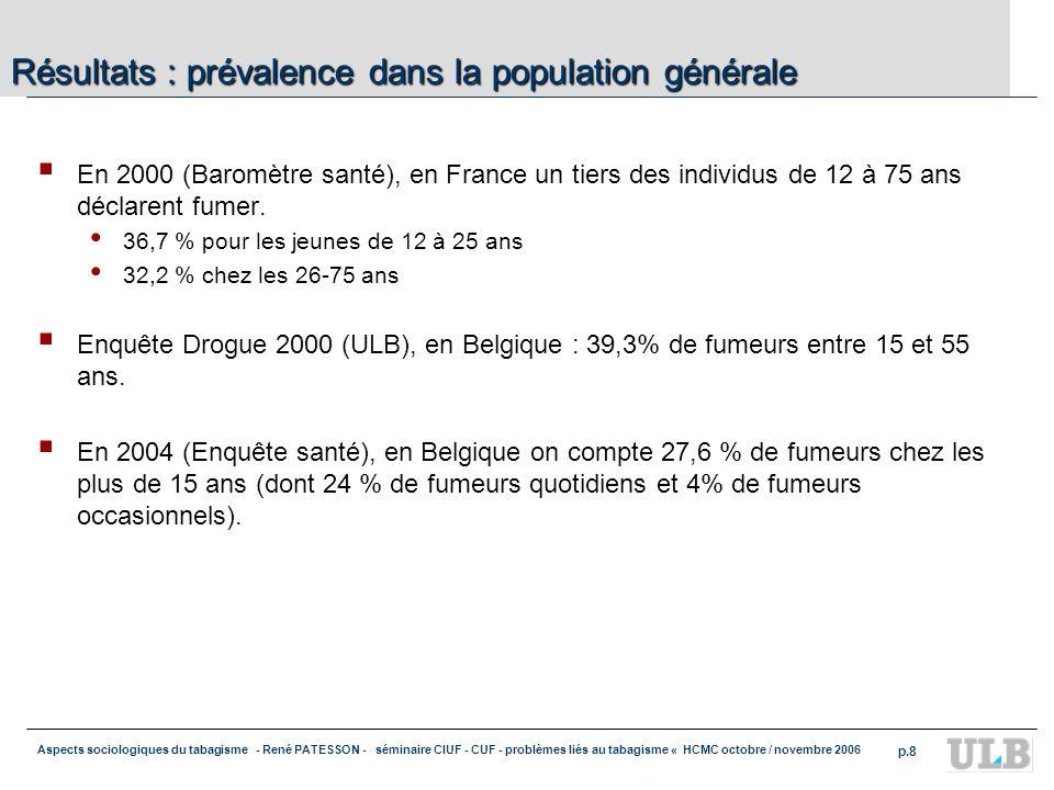 Aspects sociologiques du tabagisme - René PATESSON - séminaire CIUF - CUF - problèmes liés au tabagisme « HCMC octobre / novembre 2006 p.8 Résultats : prévalence dans la population générale En 2000 (Baromètre santé), en France un tiers des individus de 12 à 75 ans déclarent fumer.