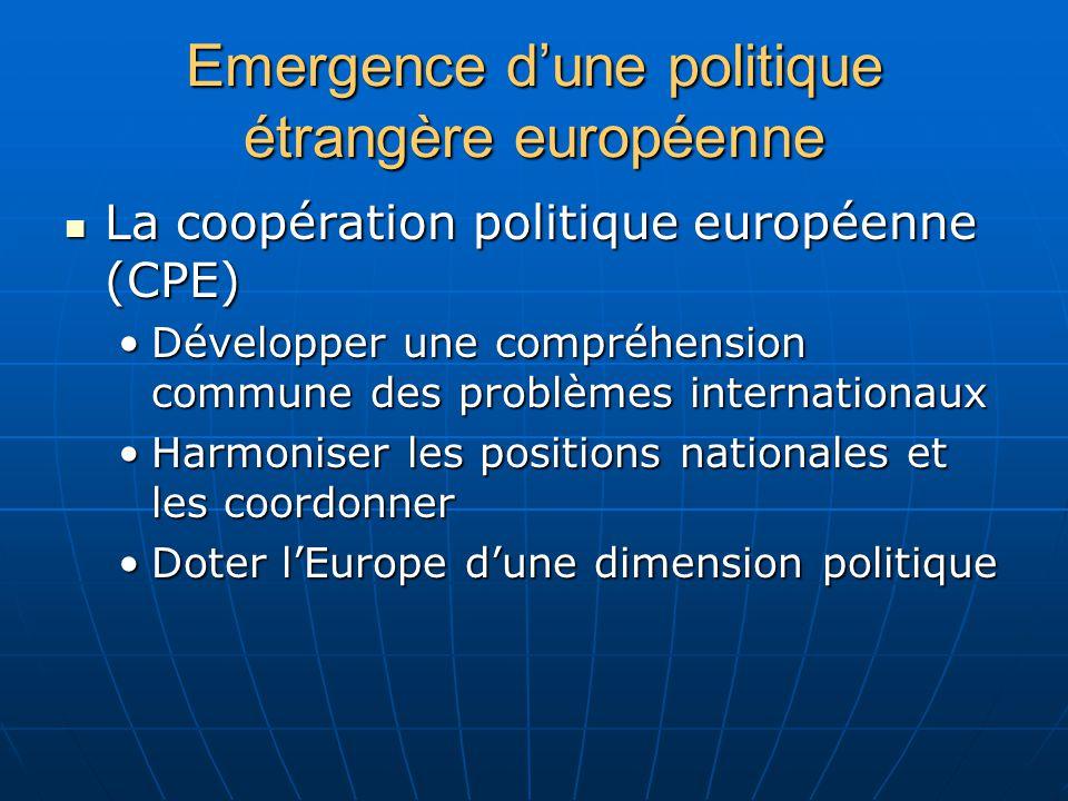 Emergence dune politique étrangère européenne La coopération politique européenne (CPE) La coopération politique européenne (CPE) Développer une compréhension commune des problèmes internationauxDévelopper une compréhension commune des problèmes internationaux Harmoniser les positions nationales et les coordonnerHarmoniser les positions nationales et les coordonner Doter lEurope dune dimension politiqueDoter lEurope dune dimension politique