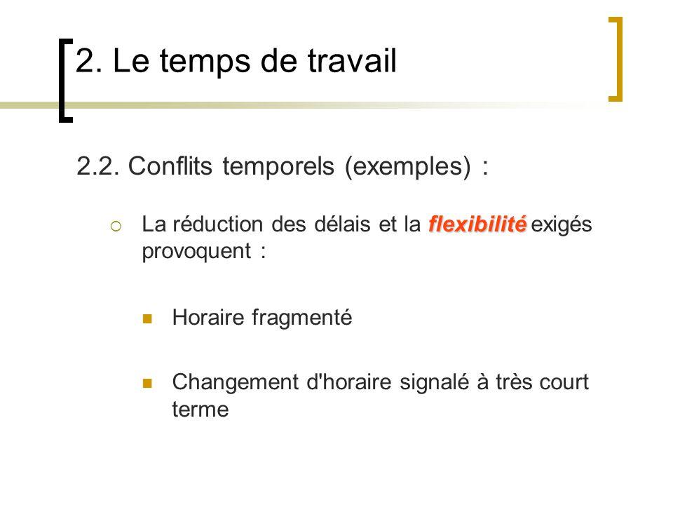 2. Le temps de travail 2.2. Conflits temporels (exemples) : flexibilité La réduction des délais et la flexibilité exigés provoquent : Horaire fragment