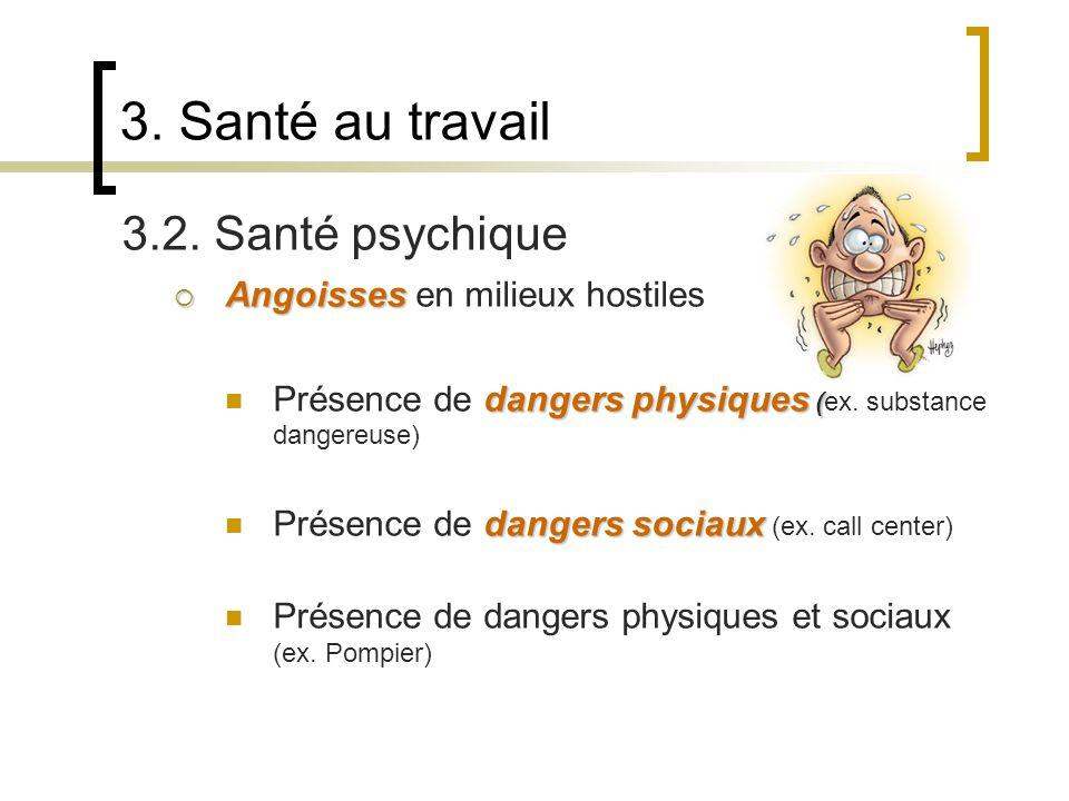 3.2. Santé psychique Angoisses Angoisses en milieux hostiles dangers physiques ( Présence de dangers physiques (ex. substance dangereuse) dangers soci