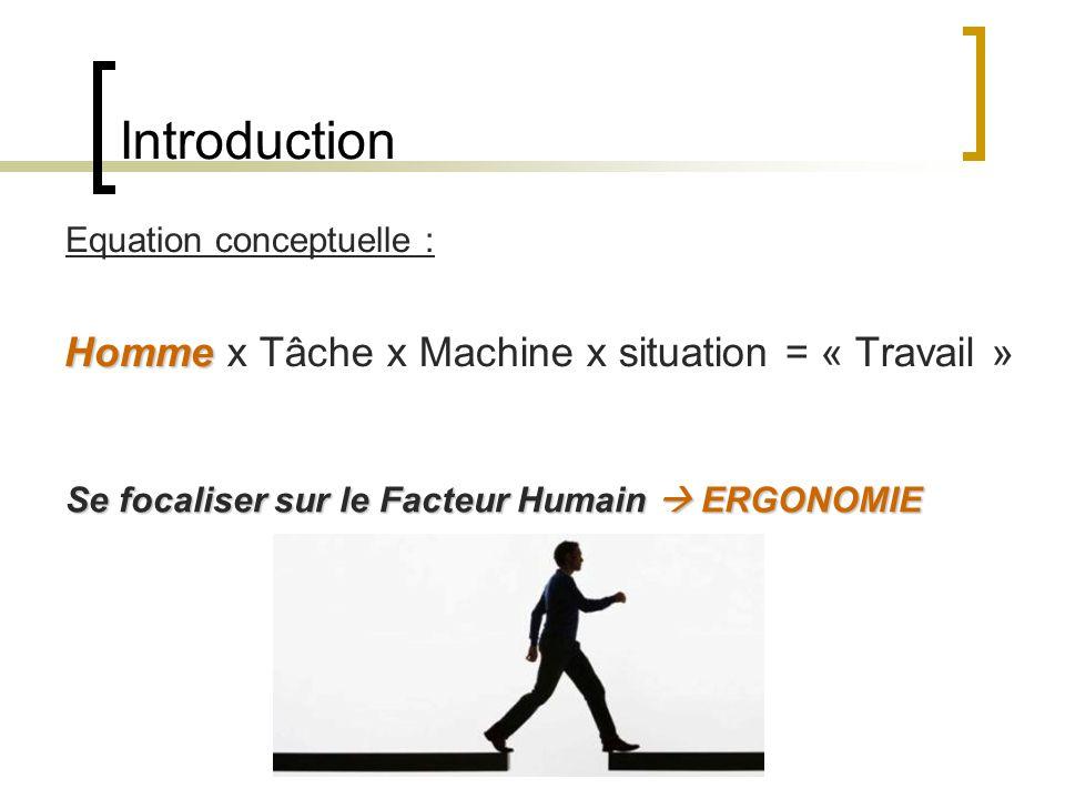 Introduction Homme Homme x Tâche x Machine x situation = « Travail » Equation conceptuelle : Se focaliser sur le Facteur Humain ERGONOMIE