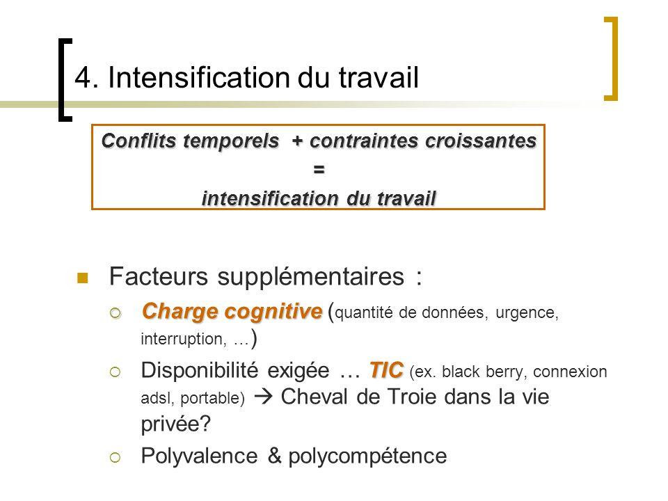 Facteurs supplémentaires : Charge cognitive Charge cognitive ( quantité de données, urgence, interruption, … ) TIC Disponibilité exigée … TIC (ex. bla