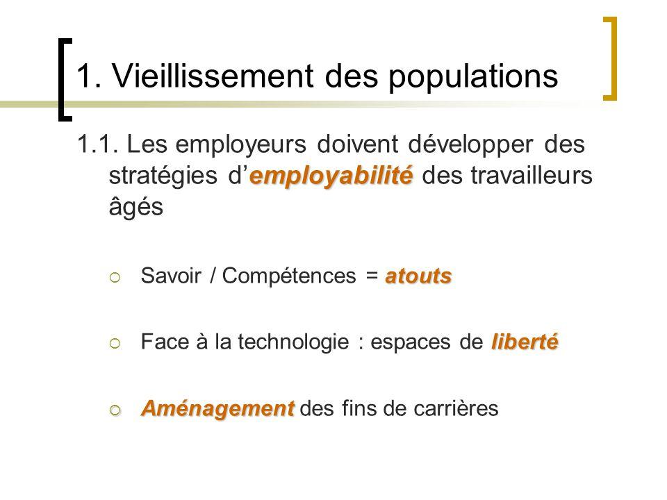 1. Vieillissement des populations employabilité 1.1. Les employeurs doivent développer des stratégies demployabilité des travailleurs âgés atouts Savo