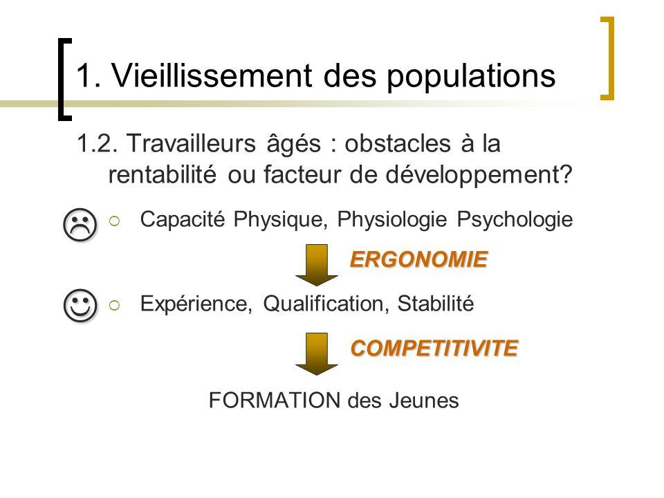 1.2. Travailleurs âgés : obstacles à la rentabilité ou facteur de développement? Capacité Physique, Physiologie Psychologie Expérience, Qualification,
