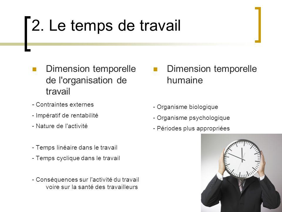 2. Le temps de travail Dimension temporelle de l'organisation de travail - Contraintes externes - Impératif de rentabilité - Nature de l'activité - Te