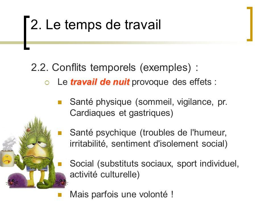 2. Le temps de travail 2.2. Conflits temporels (exemples) : travail de nuit Le travail de nuit provoque des effets : Santé physique (sommeil, vigilanc