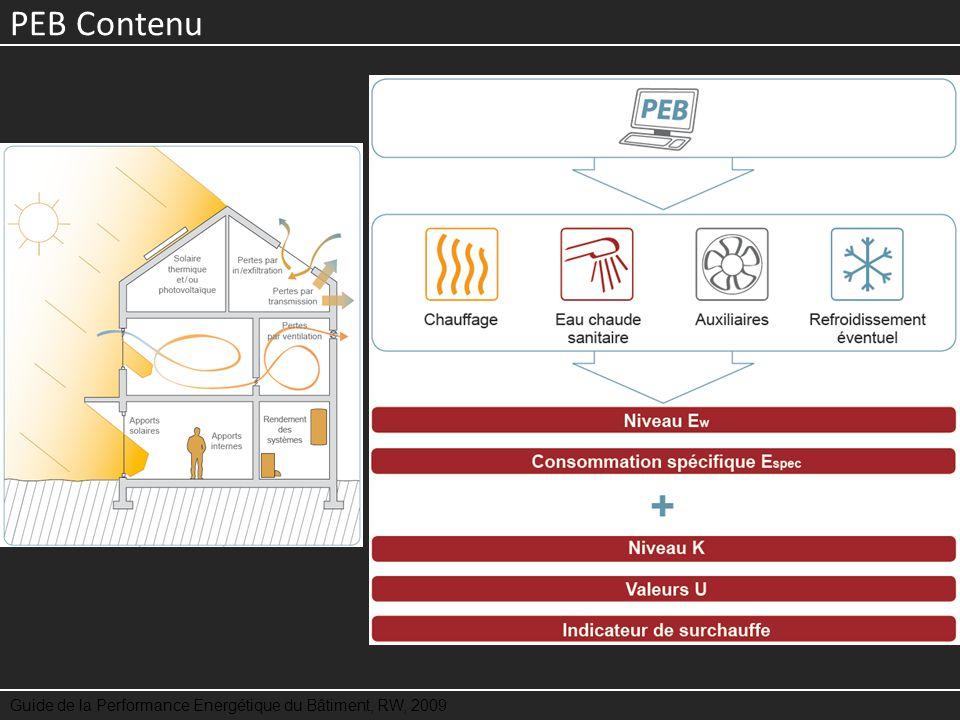 PEB Contenu Guide de la Performance Energétique du Bâtiment, RW, 2009