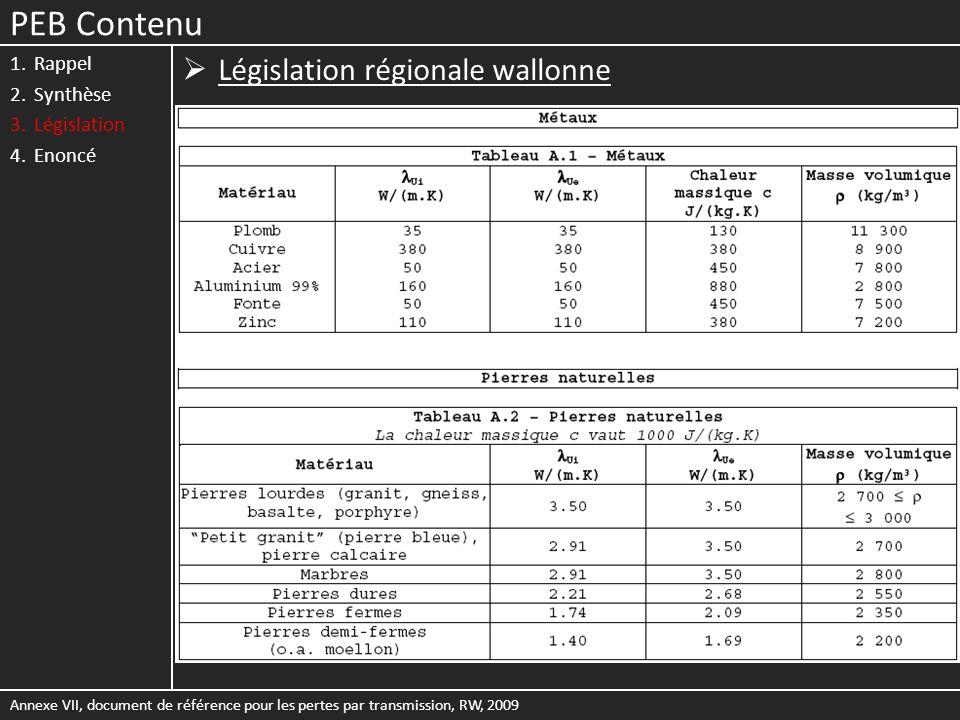 PEB Contenu 1.Rappel 2.Synthèse 3.Législation 4.Enoncé Législation régionale wallonne Annexe VII, document de référence pour les pertes par transmissi