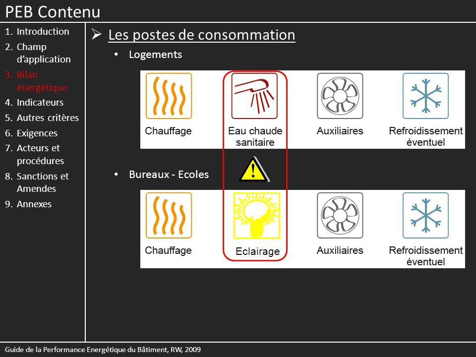 PEB Contenu 1.Introduction 2.Champ dapplication 3.Bilan énergétique 4.Indicateurs 5.Autres critères 6.Exigences 7.Acteurs et procédures 8.Sanctions et Amendes 9.Annexes Niveau de consommation dénergie primaire E w Définition : lénergie primaire E w est lénergie prélevée à la source, Niveau E w : le projet répond à la réglementation PEB si E w 100 Le niveau de consommation dénergie primaire, niveau E w, est calculé pour une unité PEB.