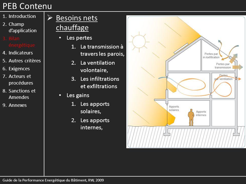 PEB Contenu 1.Introduction 2.Champ dapplication 3.Bilan énergétique 4.Indicateurs 5.Autres critères 6.Exigences 7.Acteurs et procédures 8.Sanctions et Amendes 9.Annexes Niveau de consommation dénergie primaire E w Intégration dans le calcul des éléments suivants : Les caractéristiques thermiques de lenveloppe du bâtiment, Létanchéité à lair du bâtiment, Les équipements de chauffage, y compris leurs caractéristiques en matière disolation, Linstallation de climatisation, La ventilation, y compris la ventilation naturelle, Limplantation, la compacité et lorientation du bâtiment, Les systèmes solaires passifs et les protections solaires, Léclairage naturel et les installations déclairage intégrée (pour les bureaux et écoles uniquement), Les systèmes solaires actifs et autres systèmes de chauffage et de production délectricité qui font appel aux sources dénergie renouvelables, Lélectricité et la chaleur produites par une installation de cogénération à haut rendement, Guide de la Performance Energétique du Bâtiment, RW, 2009