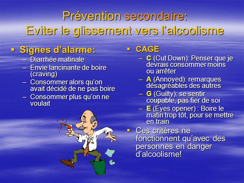 Prévention secondaire: Eviter le glissement vers lalcoolisme Signes dalarme: Signes dalarme: –Diarrhée matinale –Envie lancinante de boire (craving) –