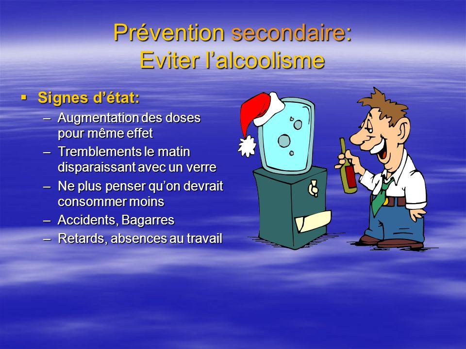 Prévention secondaire: Eviter lalcoolisme Signes détat: Signes détat: –Augmentation des doses pour même effet –Tremblements le matin disparaissant ave