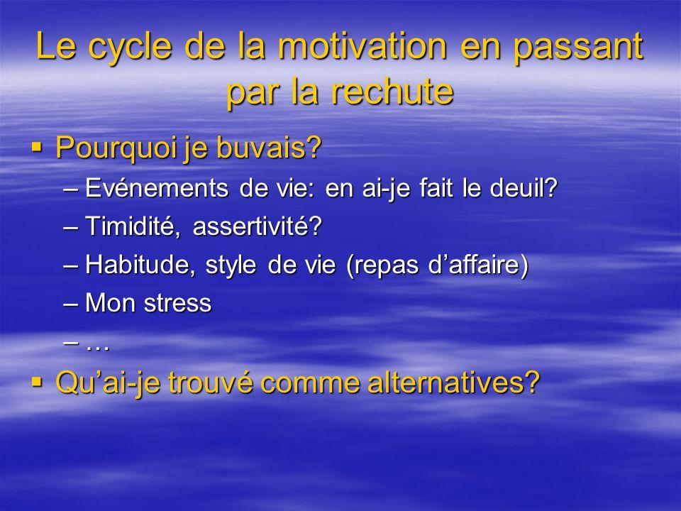 Le cycle de la motivation en passant par la rechute Pourquoi je buvais? Pourquoi je buvais? –Evénements de vie: en ai-je fait le deuil? –Timidité, ass