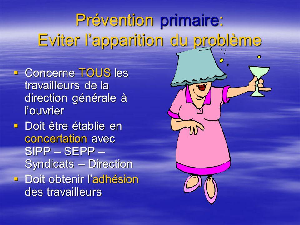 Prévention primaire: Eviter lapparition du problème Concerne TOUS les travailleurs de la direction générale à louvrier Concerne TOUS les travailleurs