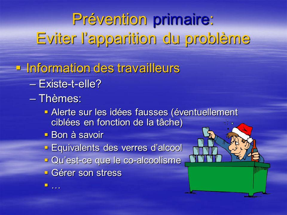 Prévention primaire: Eviter lapparition du problème Information des travailleurs Information des travailleurs –Existe-t-elle? –Thèmes: Alerte sur les