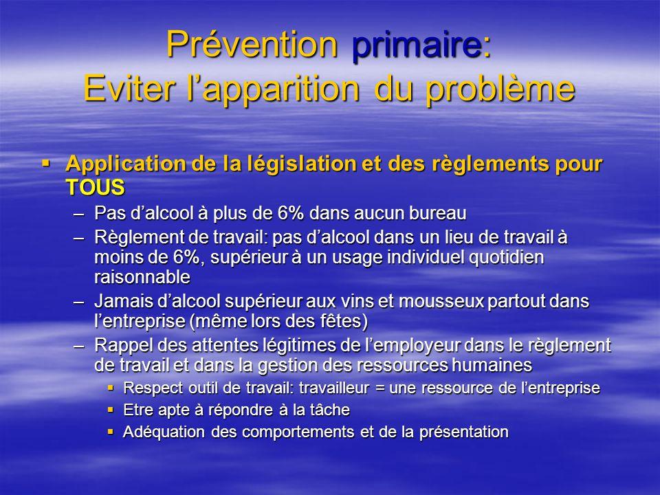 Prévention primaire: Eviter lapparition du problème Application de la législation et des règlements pour TOUS Application de la législation et des règ