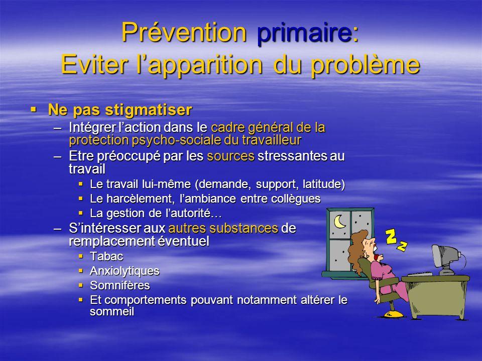 Prévention primaire: Eviter lapparition du problème Ne pas stigmatiser Ne pas stigmatiser –Intégrer laction dans le cadre général de la protection psy