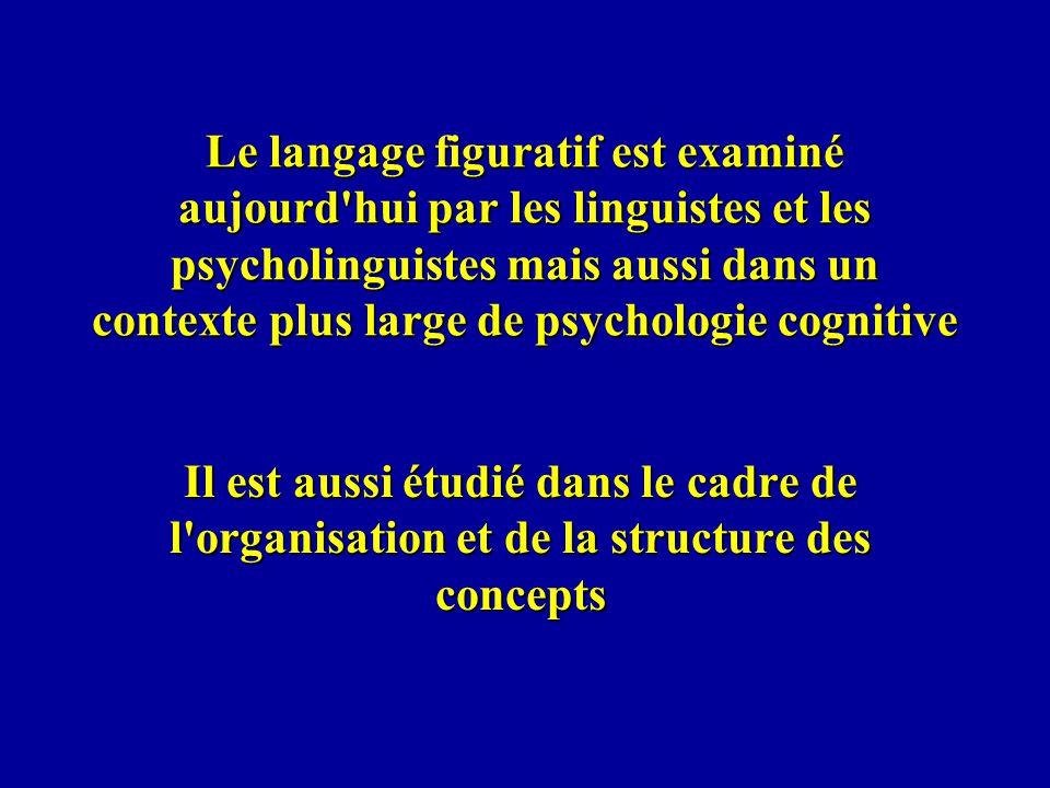 Le langage figuratif est examiné aujourd'hui par les linguistes et les psycholinguistes mais aussi dans un contexte plus large de psychologie cognitiv