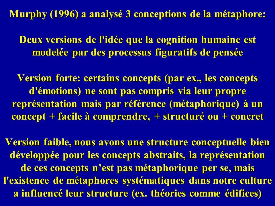 Murphy (1996) a analysé 3 conceptions de la métaphore: Deux versions de l'idée que la cognition humaine est modelée par des processus figuratifs de pe