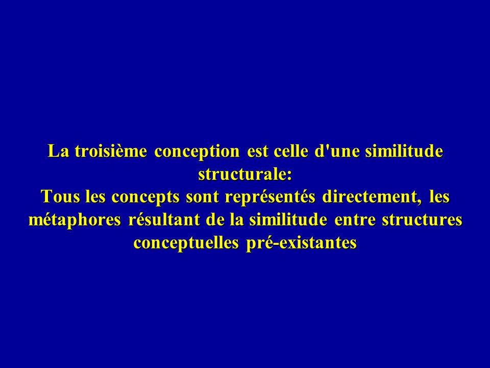 La troisième conception est celle d'une similitude structurale: Tous les concepts sont représentés directement, les métaphores résultant de la similit