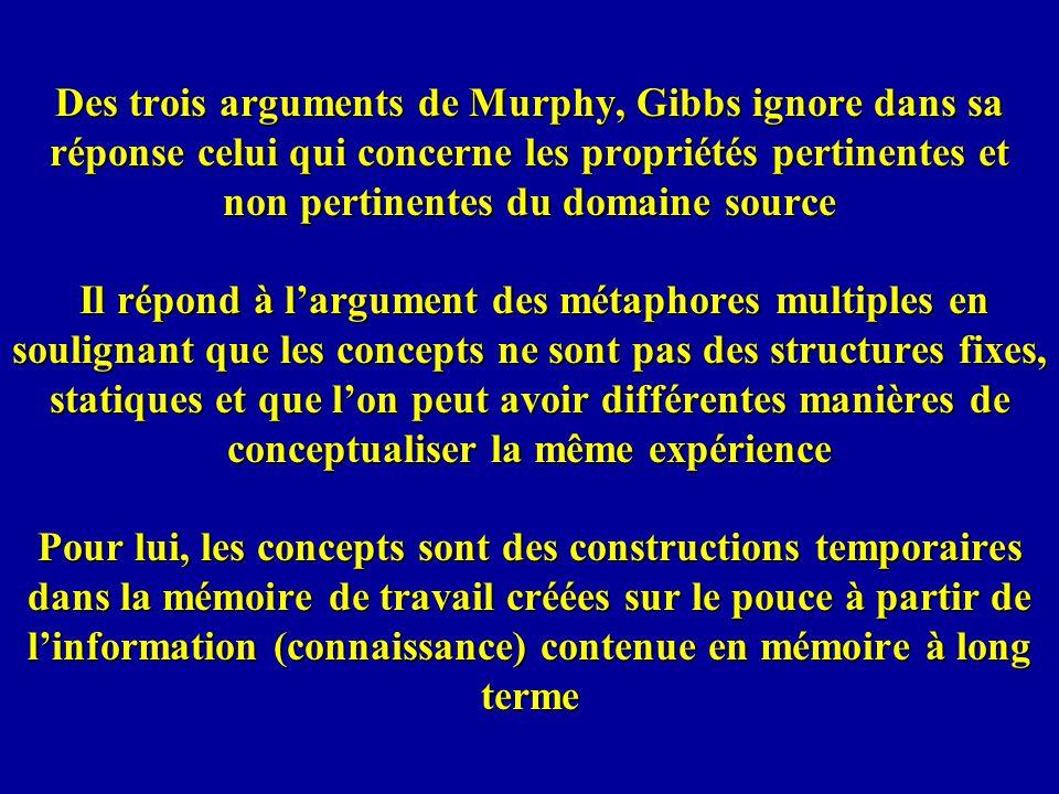 Des trois arguments de Murphy, Gibbs ignore dans sa réponse celui qui concerne les propriétés pertinentes et non pertinentes du domaine source Il répo