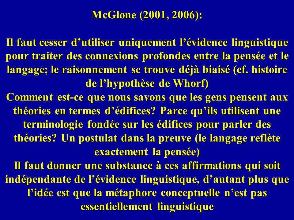 McGlone (2001, 2006): Il faut cesser dutiliser uniquement lévidence linguistique pour traiter des connexions profondes entre la pensée et le langage;