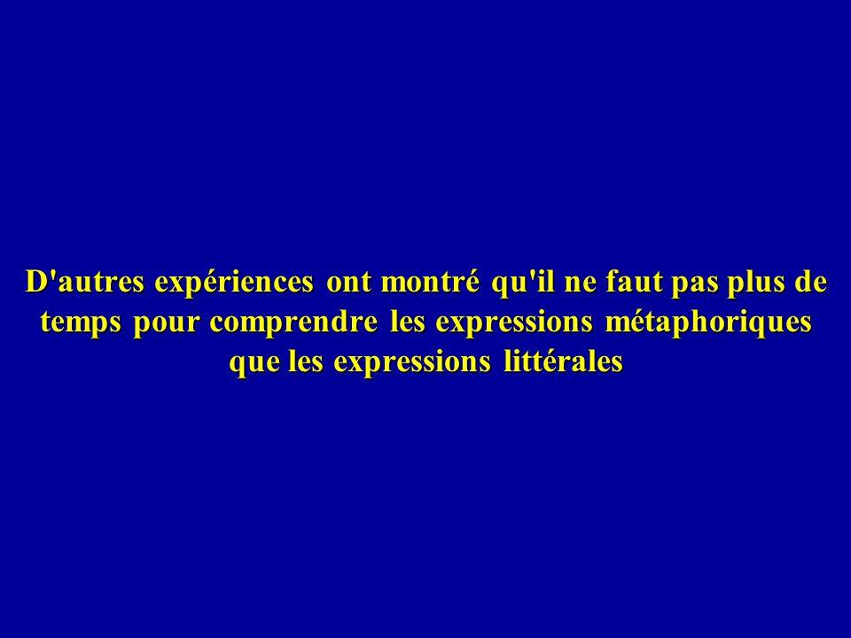 D'autres expériences ont montré qu'il ne faut pas plus de temps pour comprendre les expressions métaphoriques que les expressions littérales