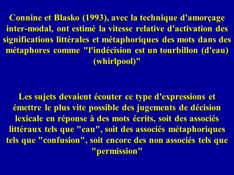 Connine et Blasko (1993), avec la technique d'amorçage inter-modal, ont estimé la vitesse relative d'activation des significations littérales et métap