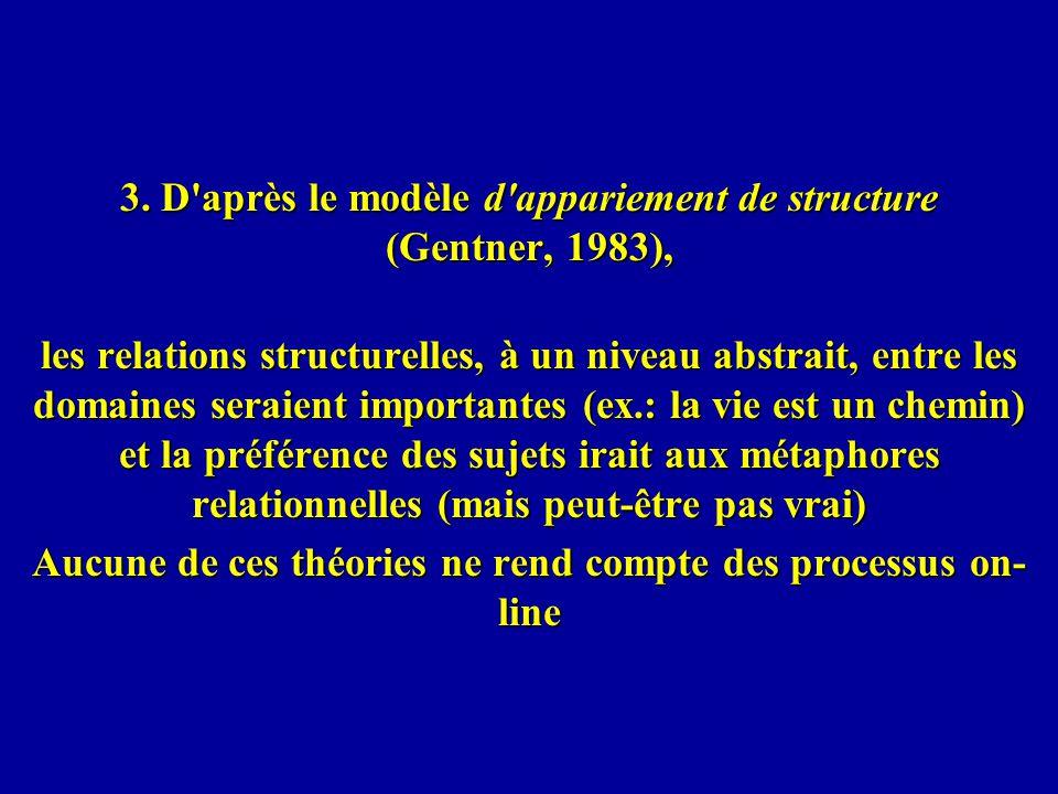 3. D'après le modèle d'appariement de structure (Gentner, 1983), les relations structurelles, à un niveau abstrait, entre les domaines seraient import