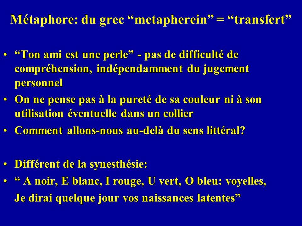 Métaphore: du grec metapherein = transfert Ton ami est une perle - pas de difficulté de compréhension, indépendamment du jugement personnelTon ami est