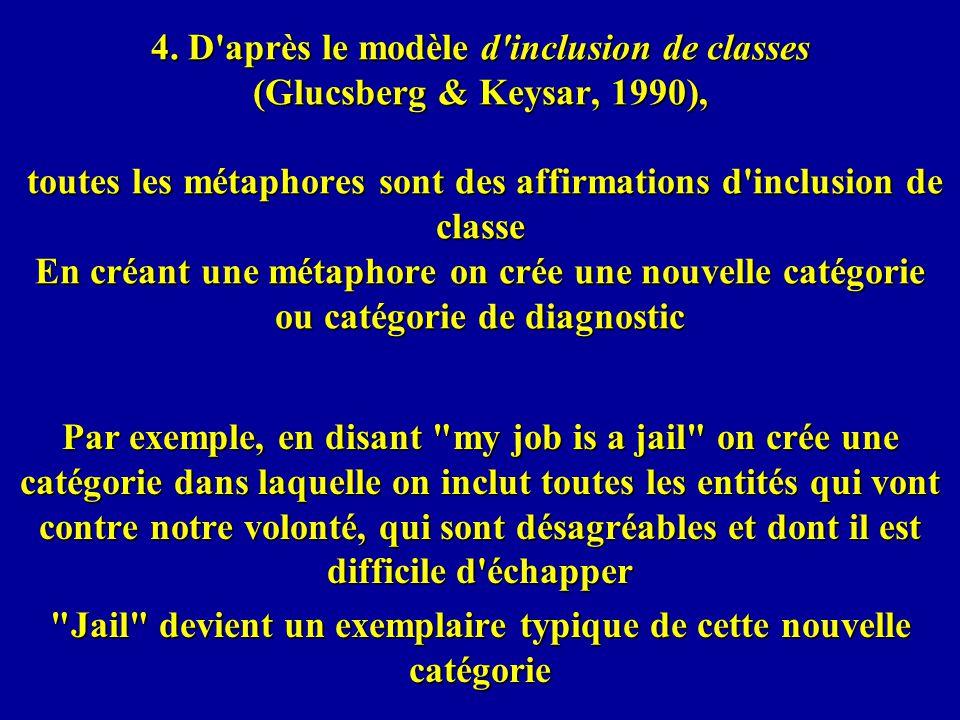 4. D'après le modèle d'inclusion de classes (Glucsberg & Keysar, 1990), toutes les métaphores sont des affirmations d'inclusion de classe En créant un