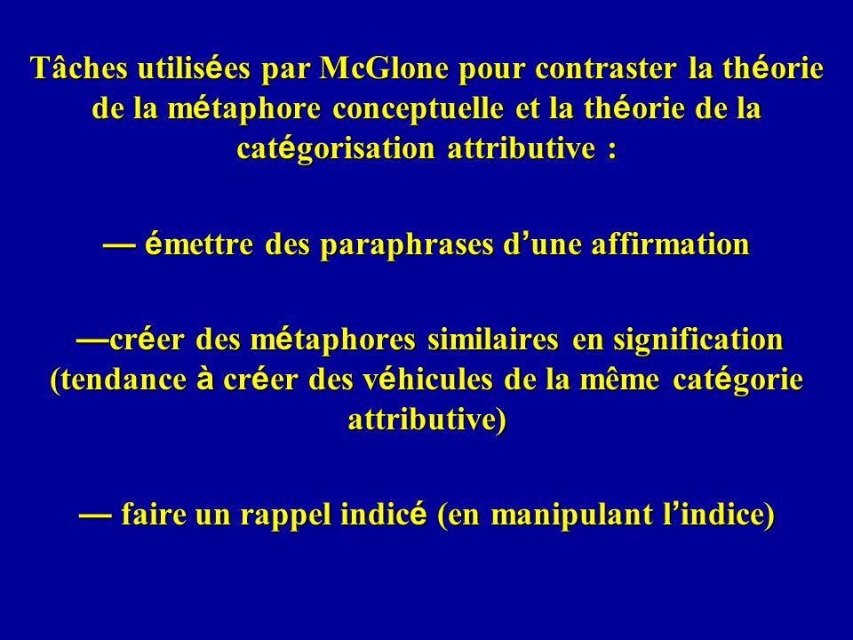 Tâches utilis é es par McGlone pour contraster la th é orie de la m é taphore conceptuelle et la th é orie de la cat é gorisation attributive : é mett