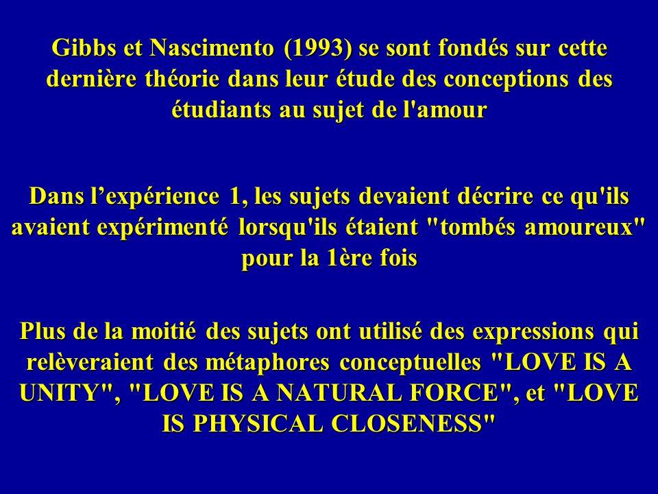 Gibbs et Nascimento (1993) se sont fondés sur cette dernière théorie dans leur étude des conceptions des étudiants au sujet de l'amour Dans lexpérienc